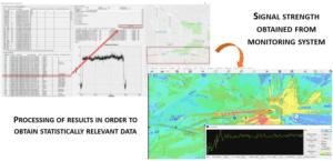 ICS Monitoring SDRN-Control - correlation methods