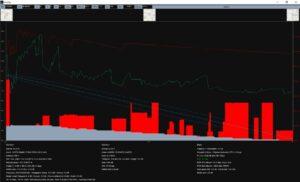 HTZC Line of sight profile