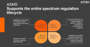 ASMS - four key areas of ATDI automated spectrum management solution