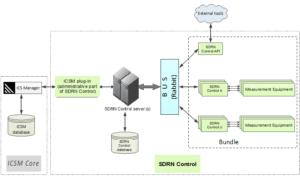 ICS Monitoring_single mode architecture